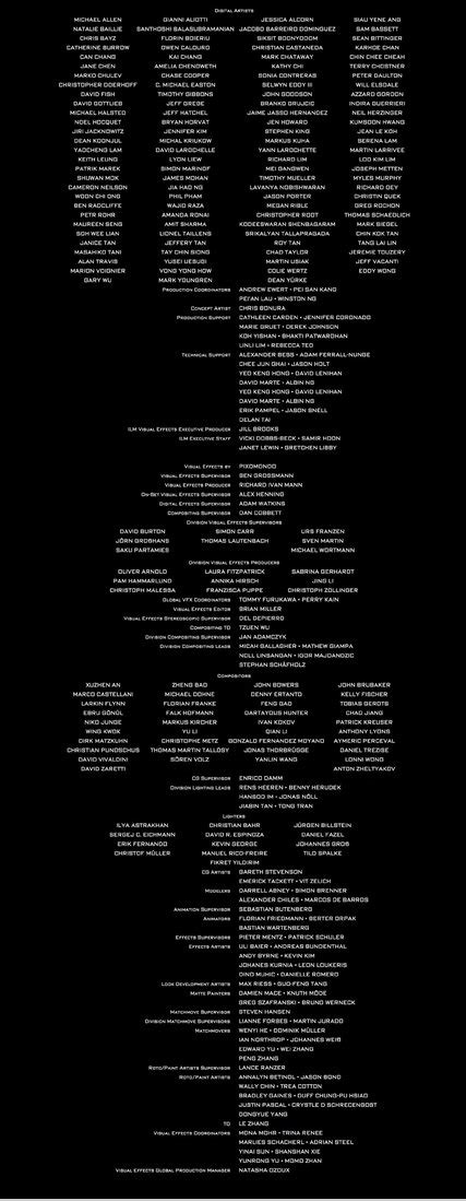 coco end credit waiting for the credits to end movies are naming more