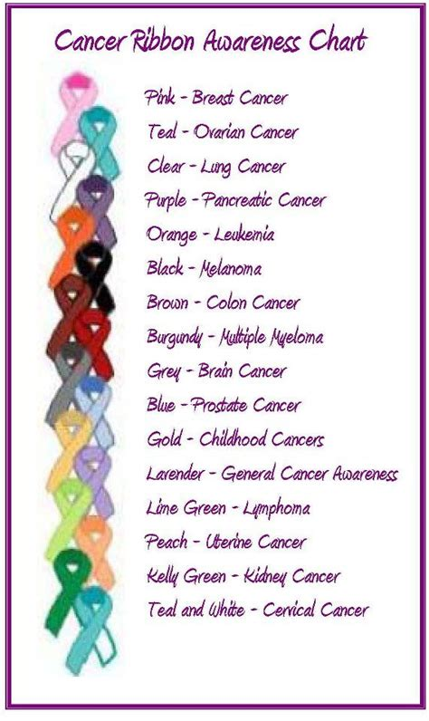 cancer ribbon color chart cancer ribbon colors relay for quot stuff quot