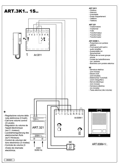 wiring diagram free wiring diagrams schematics