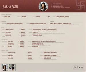 Resume Sle Marriage Biodata 26 Best Images About Biodata For Marriage Sles On Hindus Template And For