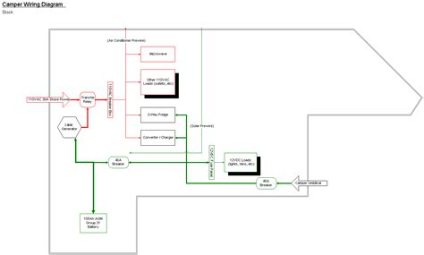 stock camper wiring diagram