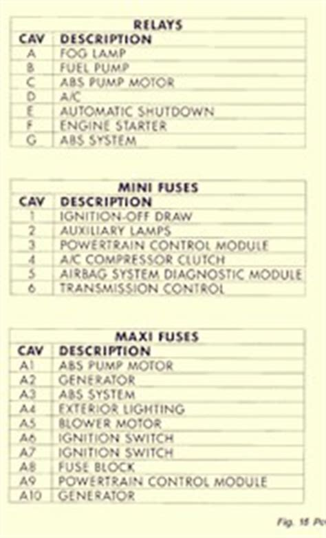 1996 jeep grand laredo fuse box wiring diagram 2018
