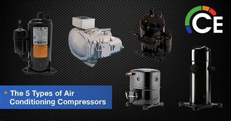 air conditioning compressor types ac compressors