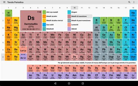 tavola periodica n tavola periodica app android su play