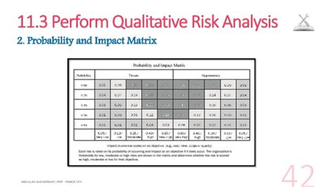 risk analysis template what is a risk assessment exle