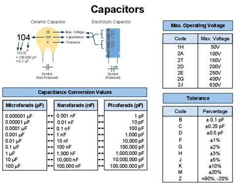 capacitor symbol curved school of electronics knowledgebase