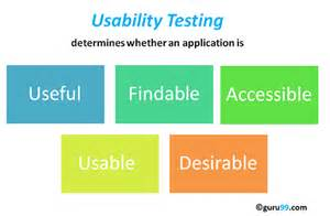 usability review template definite guide on usability testing