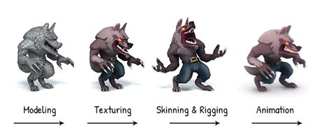 design game art game art design arena animation