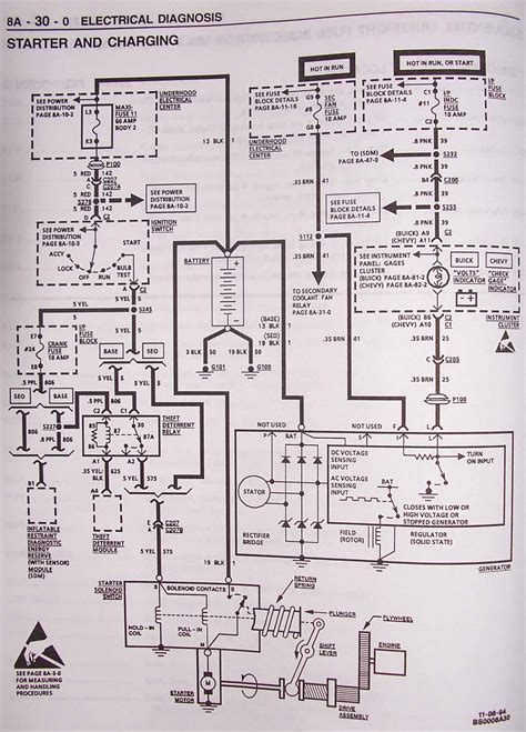 96 ss impala engine diagram get free image about wiring