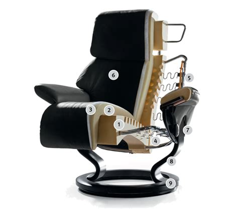 Ekornes Stressless Recliner Parts