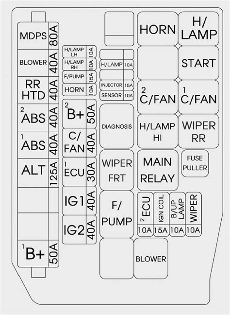 where is the fuse box in a 2014 gmc html autos post hyundai accent 2014 2015 fuse box diagram auto genius