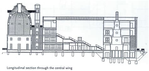 section 20 works 近代建築史作業
