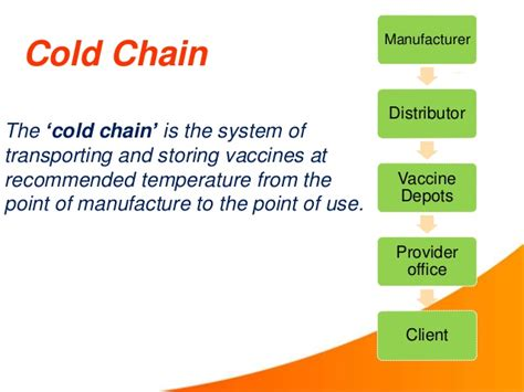 what is the definition of room temperature cold chain ppt