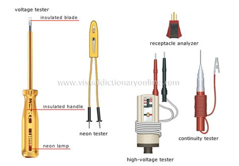 electrical wire sizes wiring harness diagram electrical