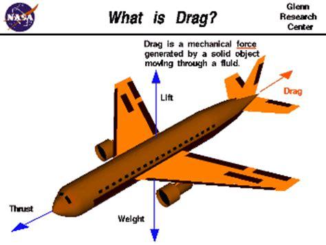 resistors drag resistors drag 28 images speedo dragster swim parachute resistance aquatic fitness drag