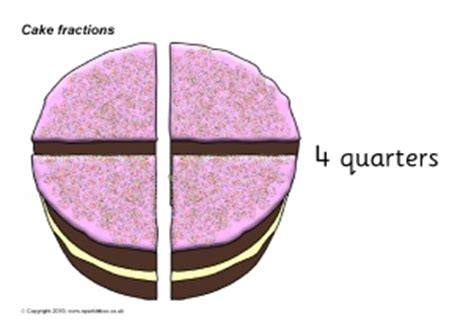 fractions primary teaching resources and printables