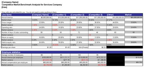 competitive benchmarking template profit and loss office