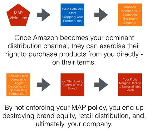 map policy enforcement how failing to enforce map can lead to the end of your brand tlk sourcing