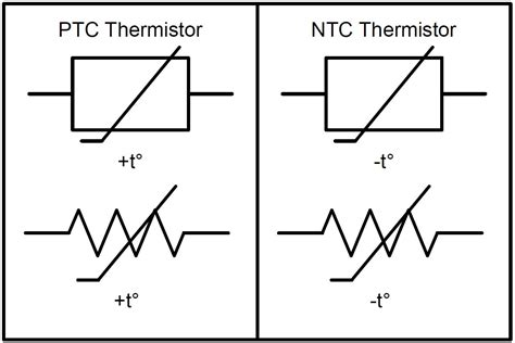 ntc thermistor vs thermocouple introduction to temperature sensors thermistors thermocouples rtds and thermometer ics