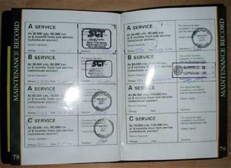 My Volkswagen Account by Service History Specialist Car And Vehicle