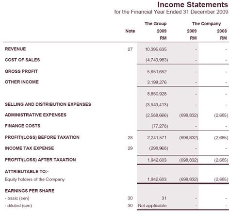 first section of income statement first section of an income statement 28 images income