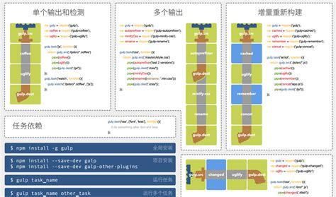 node js pipe tutorial nodejs开发加密货币 之五 您必须知道的几个nodejs编码习惯 电脑玩物 中文网我们只是 电脑玩物