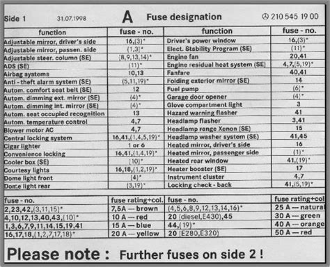 mercedes cls500 fuse box diagram mercedes wirning diagrams