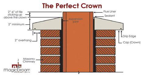 Chimney Flue Repair Kit - chimney crown rebuilding southern md magic broom