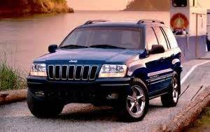 used 2004 jeep grand suv pricing features edmunds