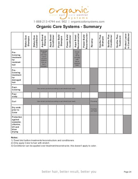 organic color systems organic color systems hair color technical manuall 2011