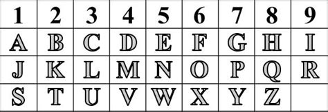 letter to number chart codes numerology