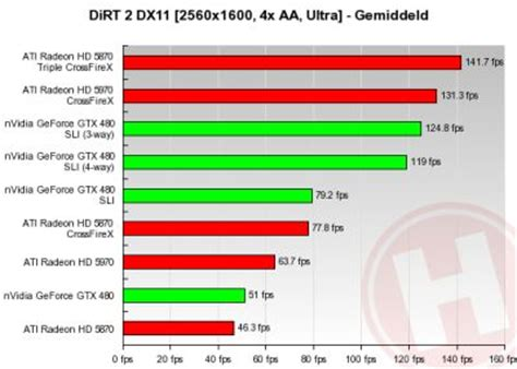 geforce gtx 480 4 way sli tested with furmark | geeks3d