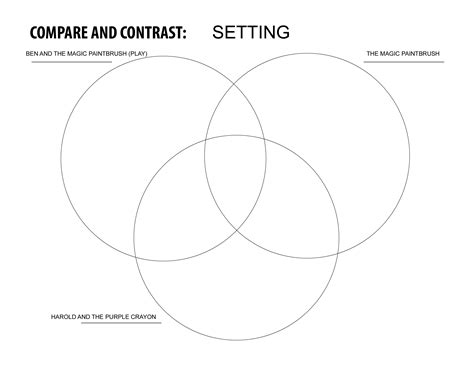 venn diagram 3 circles worksheet 16 best images of problem and solution comprehension