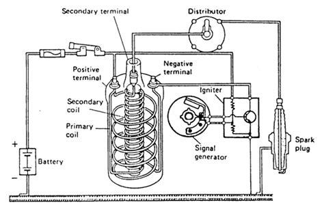 dasar teori transistor sebagai saklar elektronik transistor sebagai saklar elektronik 28 images interface relay ke rangkaian digital skema