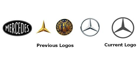 first mercedes logo evolution of the brand logos of famous automobile