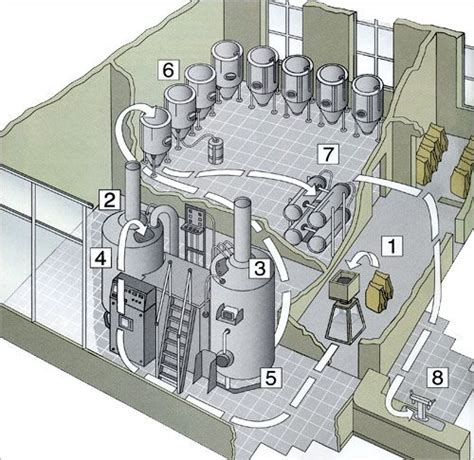 home brewery layout 17 best images about forest design on pinterest