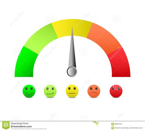 color scale for color scale of emotions stock vector illustration of