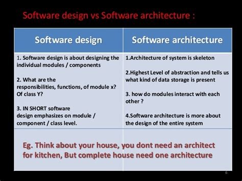application design vs software design software architecture and software design