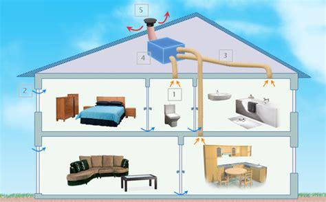 Entretien Vmc Simple Flux 4123 by Installation Et R 233 Paration De Vmc