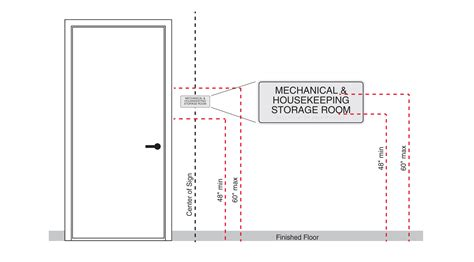 Standard Door Knob Height door standards appendix b to part 36 analysis and commentary on the 2010 ada standards for