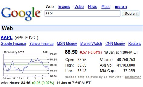 Stock Quotes Google | Google Finance Stock Quotes Api Best Quote 2018