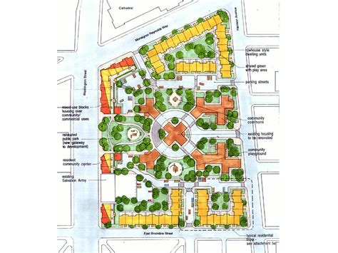 plans for housing development housing development master plan home design and style