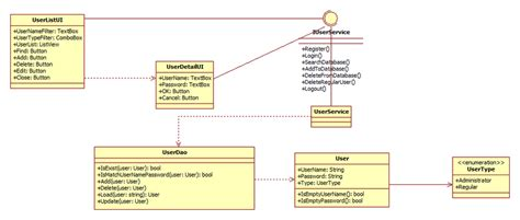 uses of class diagram class diagram use gallery how to guide and refrence