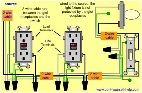light switch to gfci outlet wiring diagram electrical