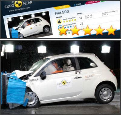 fiat 500 safety ratings 5ooblog fiat 5oo new fiat 500 safety ncap 5