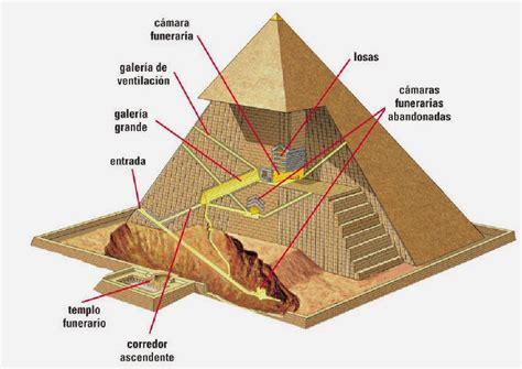 piramide interno el misterio de las pir 225 mides blogodisea