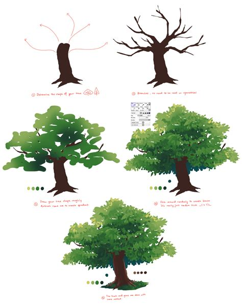 tutorial watercolor trees creepus anonymous asked you hey is it okay if you like
