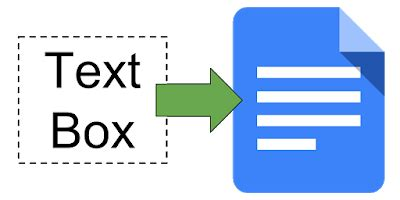 control alt achieve: how to insert text boxes in google docs