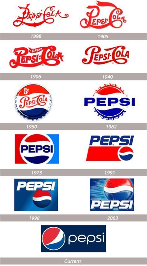 logo evolution pepsi pepsi logo evolution history pepsi