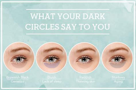 Eye Circle Utk Kantong Mata dari biru sai violet 4 warna circle yang perlu diketahui